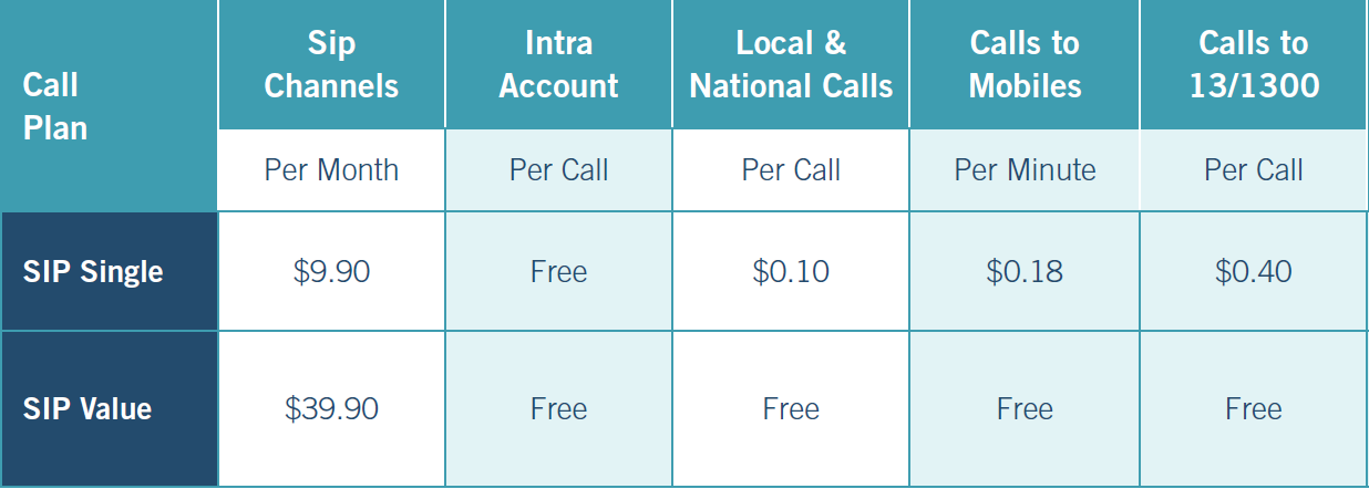 sip lines pricing table